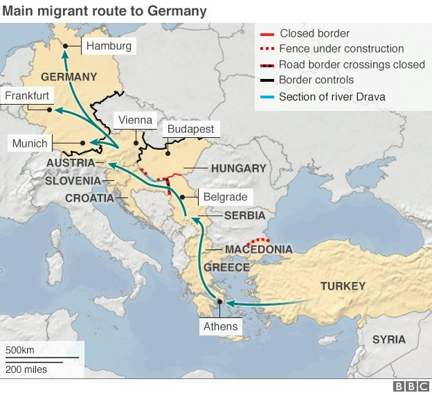 migrant rout to Germany
