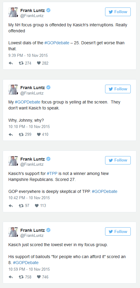 The Winners and losers from last GOP debate - Frank Luntz 1