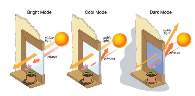 How Windows Can Replace Your Thermostat 2 (princetoninnovation.com)