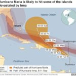 Category 5 Hurricane Maria